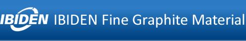 IBIDEN Fine Graphite Material